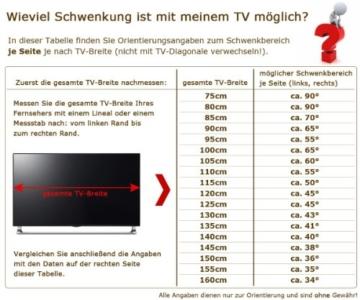 35 Zoll Fernseher Maße