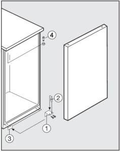 Abbildung aus der Bedienungsanleitung: wie wechselt man den Türanschlag eines Miele Mini-Gefrierschranks