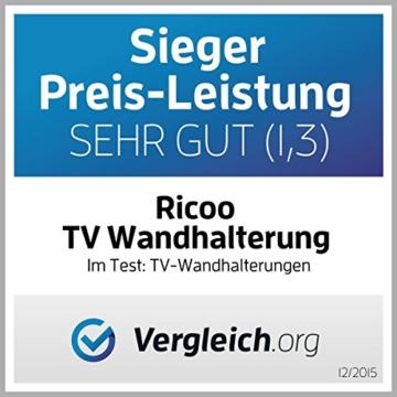 RICOO TV-Wandhalterung R23 32-65 Zoll