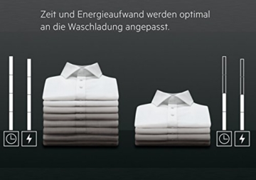 AEG L6FB50480 Waschmaschine Frontlader