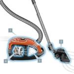 Siemens VSZ7330 Bodenstaubsauger Test