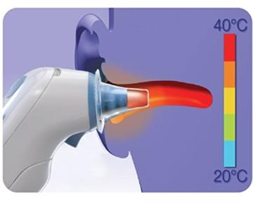Braun Ersatzschutzkappen LF40 für Thermoscan