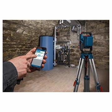 Bosch Professional Baustrahler GLI 18V-2200 C