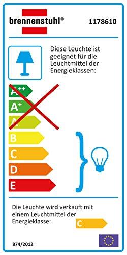 Brennenstuhl Baustrahler Halogen 400 Watt