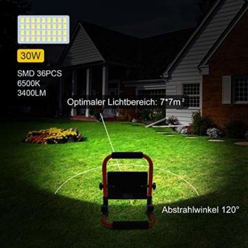 MEIHUA LED Baustrahler 30W