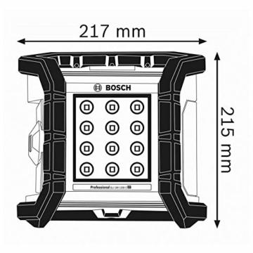 Bosch Professional GLI 18V-1200 C