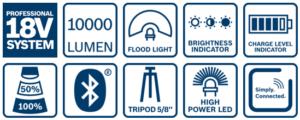 Bosch Professional GLI 18V-10000 C Funktionen