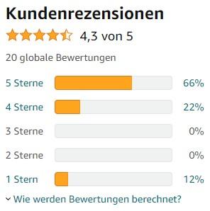 Anzahl und Verteilung von Bewertungen auf Amazon für den Miele F 12020 S