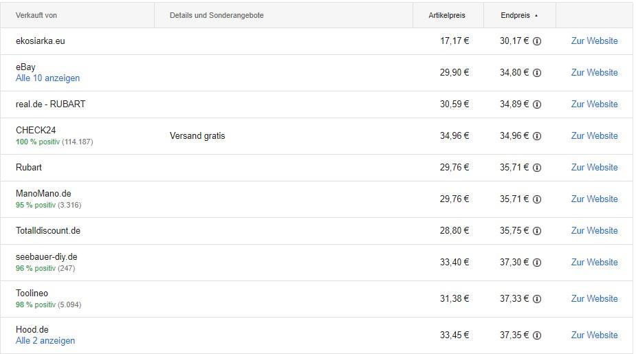 Fiskars Schneeräumer SnowXpert 1003469 günstigste Preise