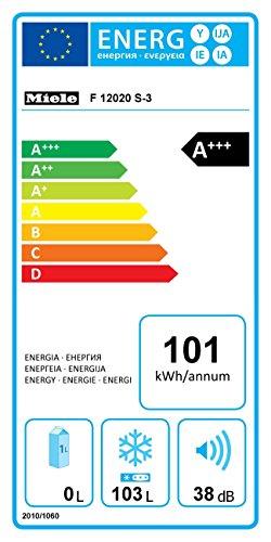Miele F 12020S-3 D Energie Klassifizierung