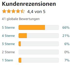 Anzahl und Verteilung von Bewertungen auf Amazon für den Miele F 12016S-2